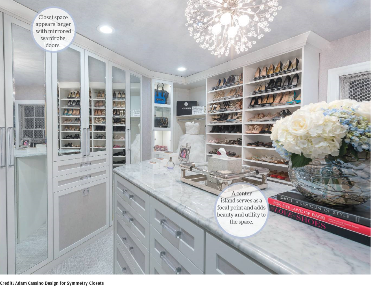 Symmetry talks about Closet Essentials in this month's Long Island Press